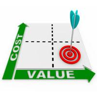 Benefits management and project value