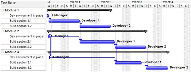 Weaver_Summary