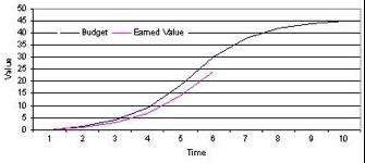 Weaver_report-graph1