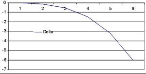 Weaver_report-graph2
