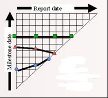Weaver_report-milestone